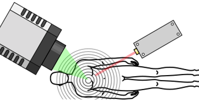 Illustration of how the optical ultrasound system would work in a hospital. The patient is covered in a tight-fitting optoacoustic coupling material, and illuminated by a laser. The light from the material is imaged and used reconstruct the reflected ultrasound wave.